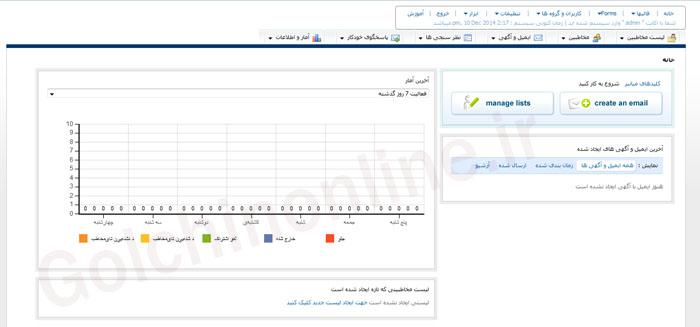 اسکریپت ایمیل مارکتینگ Interspire Email Marketing فارسی با