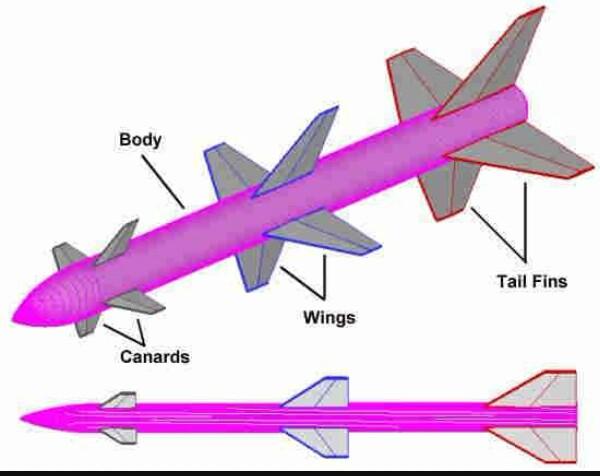 کنترل و هدایت موشک به کمک پردازش تصویر در نرم
