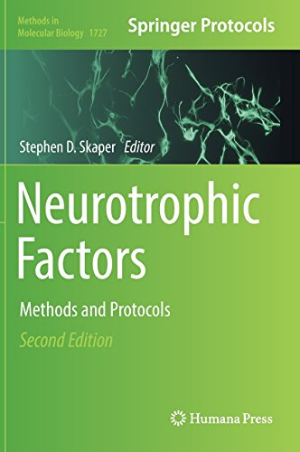 Neurotrophic Factors: Methods and Protocols