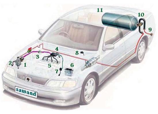 گاز سوز کردن خودروها به روش   LPGوCNG (تحقیقات کامل)