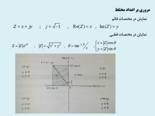 پاورپوینت مبحث اعداد مختلط و  فازور مدارهای الکتریکی2