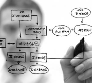 جزوه درسی مهندسی نرم افزار
