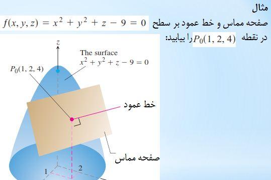 پاورپوینت کامل و جامع با عنوان توابع چند متغیره در 198 اسلاید