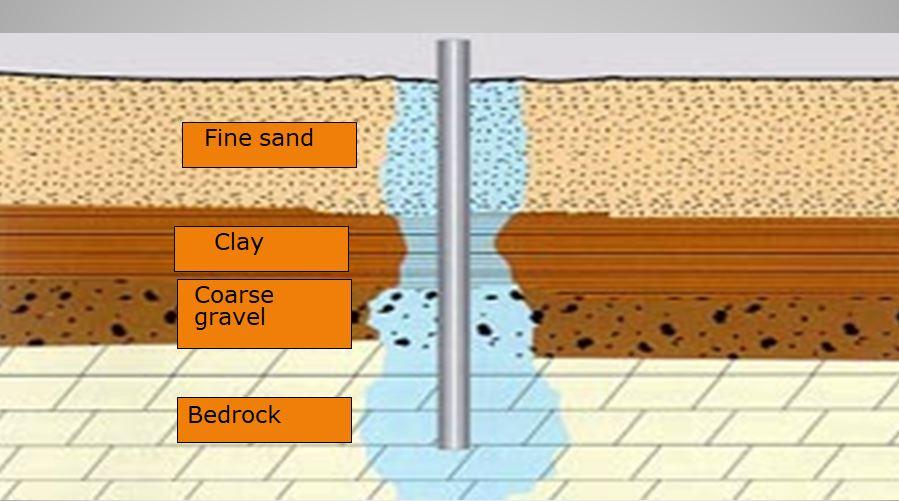 دانلود پاورپوینت اصلاح خواص خاک به روش انجماد