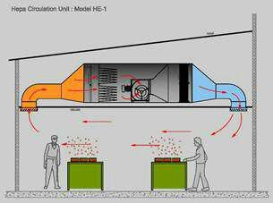 دانلود پاورپوینت وسايل تميزكننده هوا در تهویه صنعتی