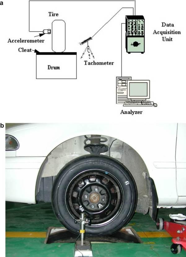دانلود پاورپوینت تحلیل ارتعاشی تایر اتومبیل به علت ضربه دست انداز