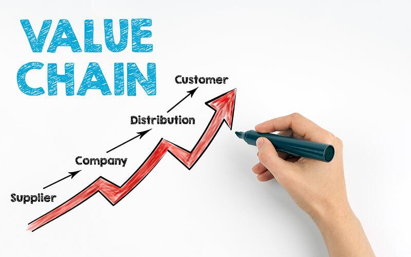 دانلود پاورپوینت زنجیره ارزش(Value Chain)
