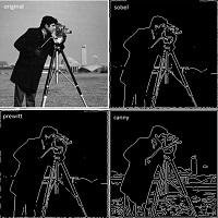 استخراج الگوهای غالب در شناسایی تصویر به وسیله بینایی انسان