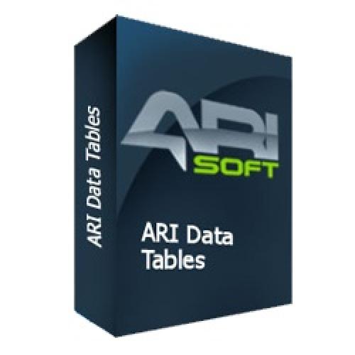 ARI Data Tables 1.15.2