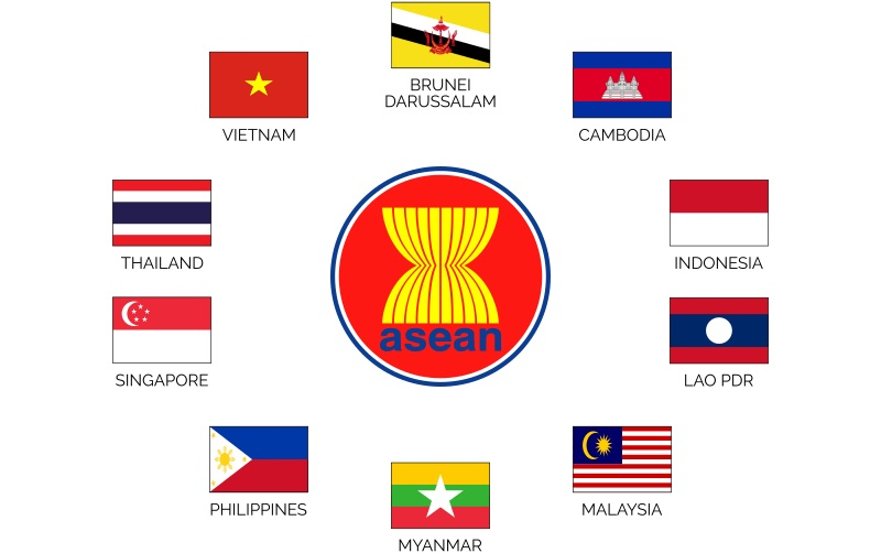 پاورپوینت با موضوع اتحادیه کشورهای آسیای جنوب شرقی (آسه آن) Asean