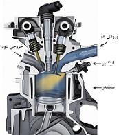 آشنایی با سیستمهای سوخت رسانی کاربراتوری و انژکتوری و مزایای استفاده  انها در خودرو