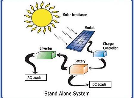 دانلود نرم افزار محاسبه گر سلول خورشیدی
