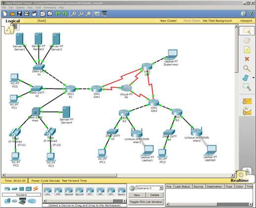 مقاله مدلسازی و شبیه سازی سوئیچ MPLS و بررسی مقایسه ای نرم افزارهای موجود