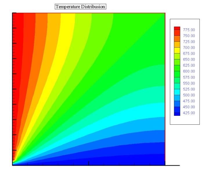 حل عددی، تحلیلی و نرم افزاری انتقال حرارت در صفحه