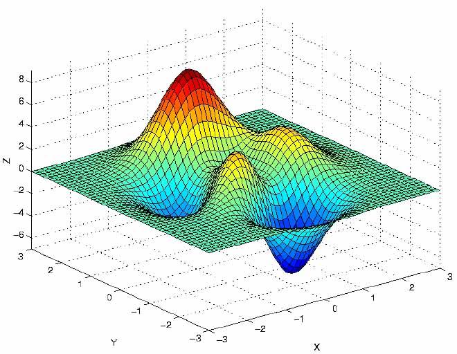 جزوه کامل ریاضیات مهندسی 1 و 2