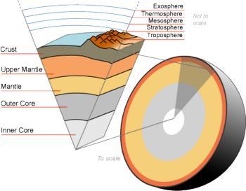 جزوه زمین شناسی