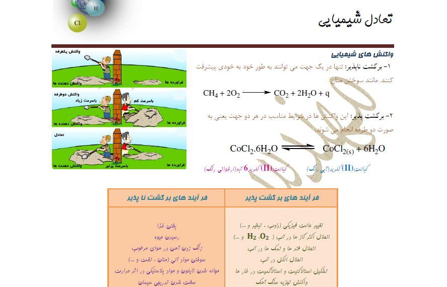شيمي فصل تعادل شيميايي