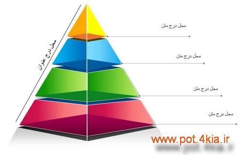 نمودار هرمی 4 رنگ