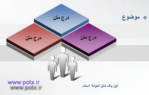 چارت سازمانی (متریال نمودار)
