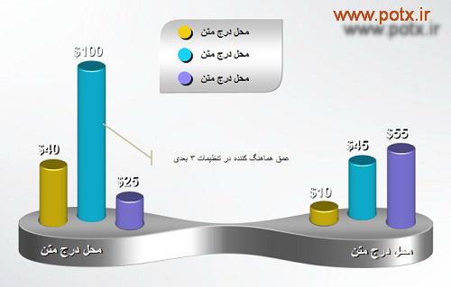 نمودار مقایسهای