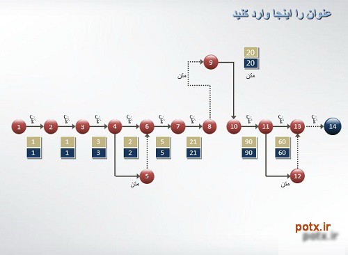 نمودار جریان (1)