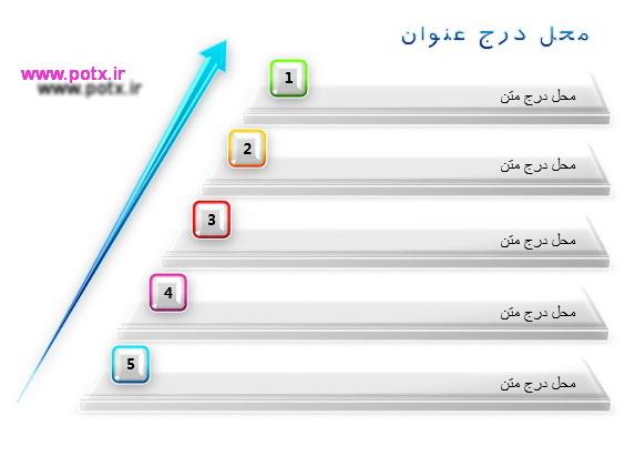 نمودار جریان (3)