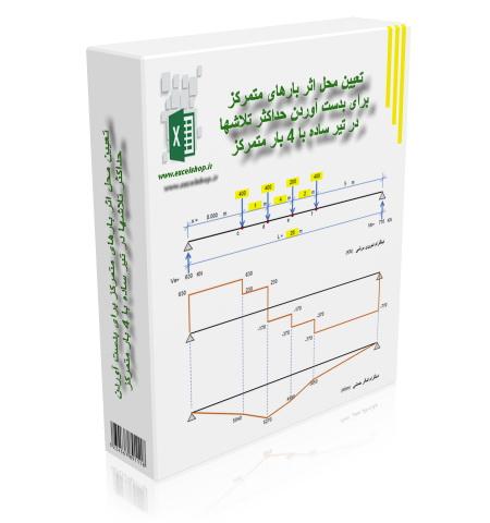 برنامه تحت اکسل تعیین محل اثر بارها برای بدست آوردن حداکثر تلاشها در تیر ساده با 4 بار متمرکز